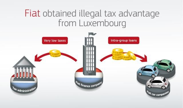 difference between tax planning and tax avoidance pdf