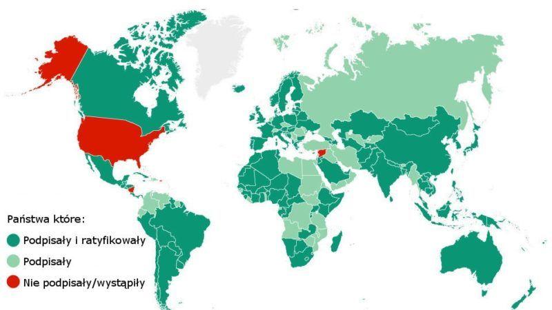 Status porozumienia klimatycznego