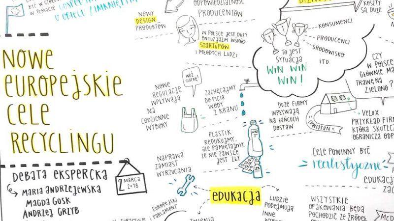 Nowe Europejskie Cele Recyklingu - magdarysuje.pl