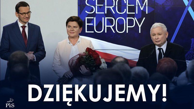 Wybory do PE 2019 wygrało Prawo i Sprawiedliwość, źródło pis.org