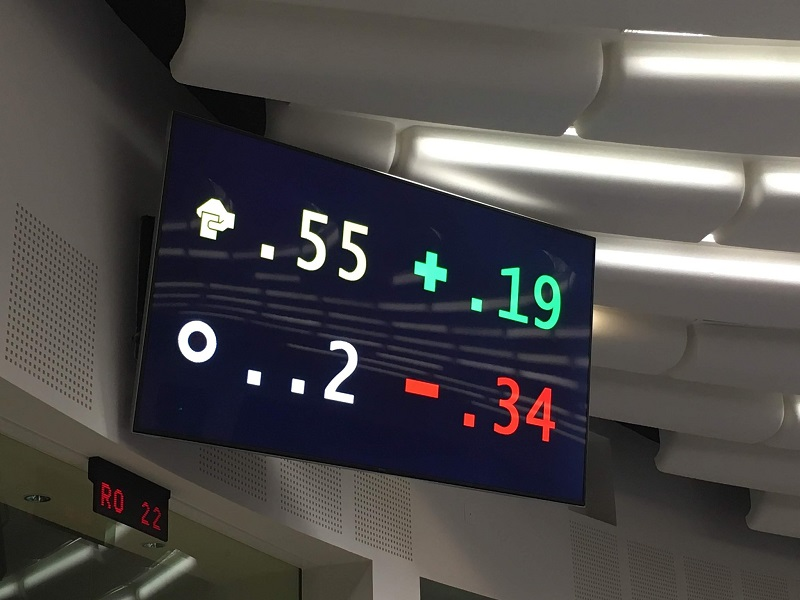 Tablica z wynikiem głosowania nad kandydaturą Beaty Szydło na szefa komisji PE 15.07.19, źródło twitter
