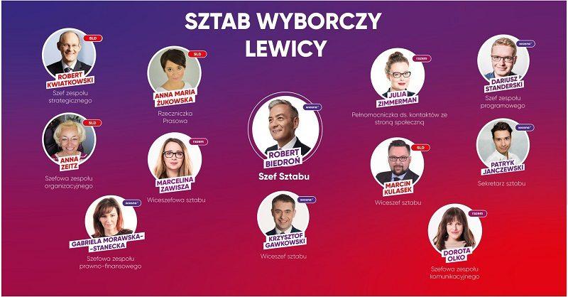 Sztab wyborczy Lewicy, źródło twitter DStanderski