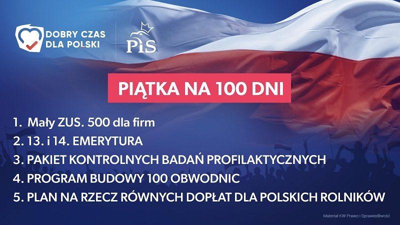 Najnowsza piątka PiS na pierwsze 100 dni po wygranych wyborach 13 października, źródło pis.org