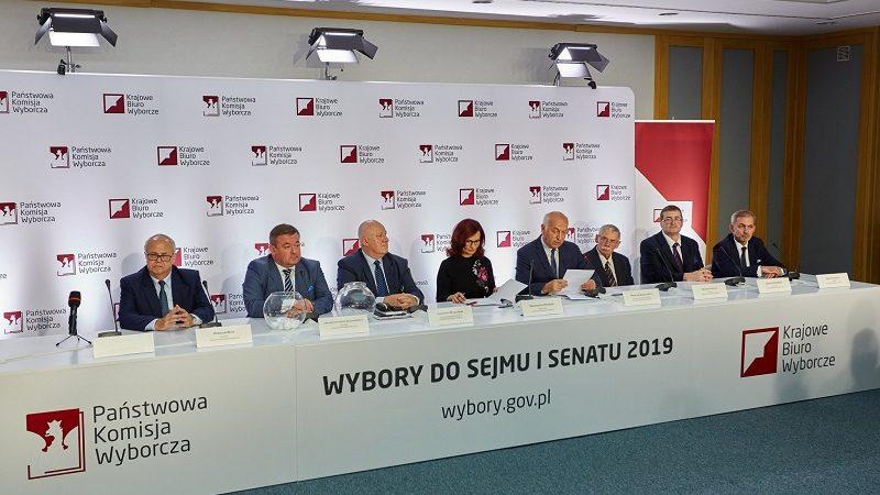 Państwowa Komisja Wyborcza, Krajowe Biuro Wyborcze, źródło twittter PKW KBW