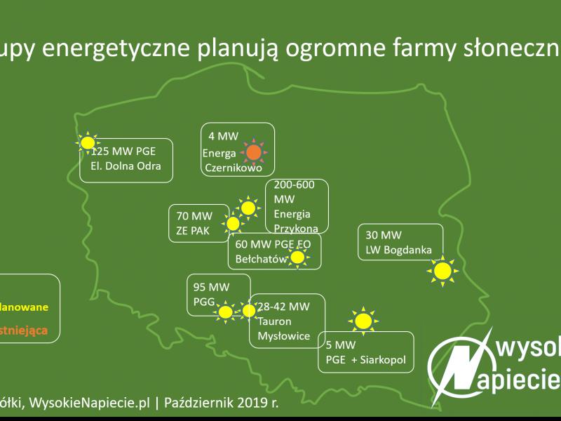 Planowane farmy słoneczne, fot. Wysokie Napięcie