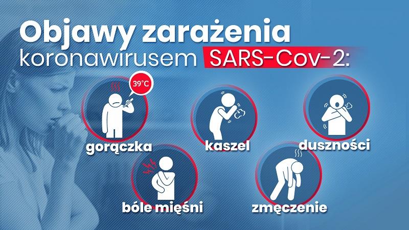 Objawy zakażenia SARS-CoV-2, źródło twitter PremierRP