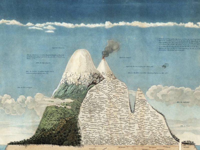 Fragment tzw. Naturgemälde (z niem. malowanie natury). Przekrój poprzeczny Chimborazo - najwyższego szczytu Ekwadoru. Szkic wykonany przez Alexandra von Humboldta. To pierwsza w historii kompleksowa próba przedstawienia zależności między roślinami a strefami klimatycznymi.