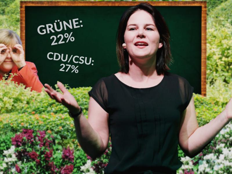 niemcy-bundestag-zieloni-wybory-merkel-baerbock-habeck-superwahljahr-CDU/CSU-AfD-Greens